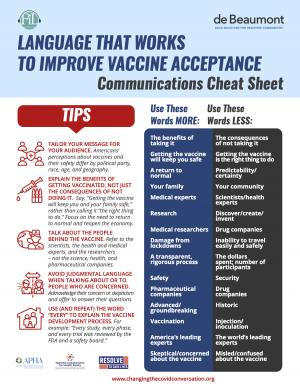 Language That Works to Improve Vaccine Acceptance infographic form the deBeaumont Foundaiton