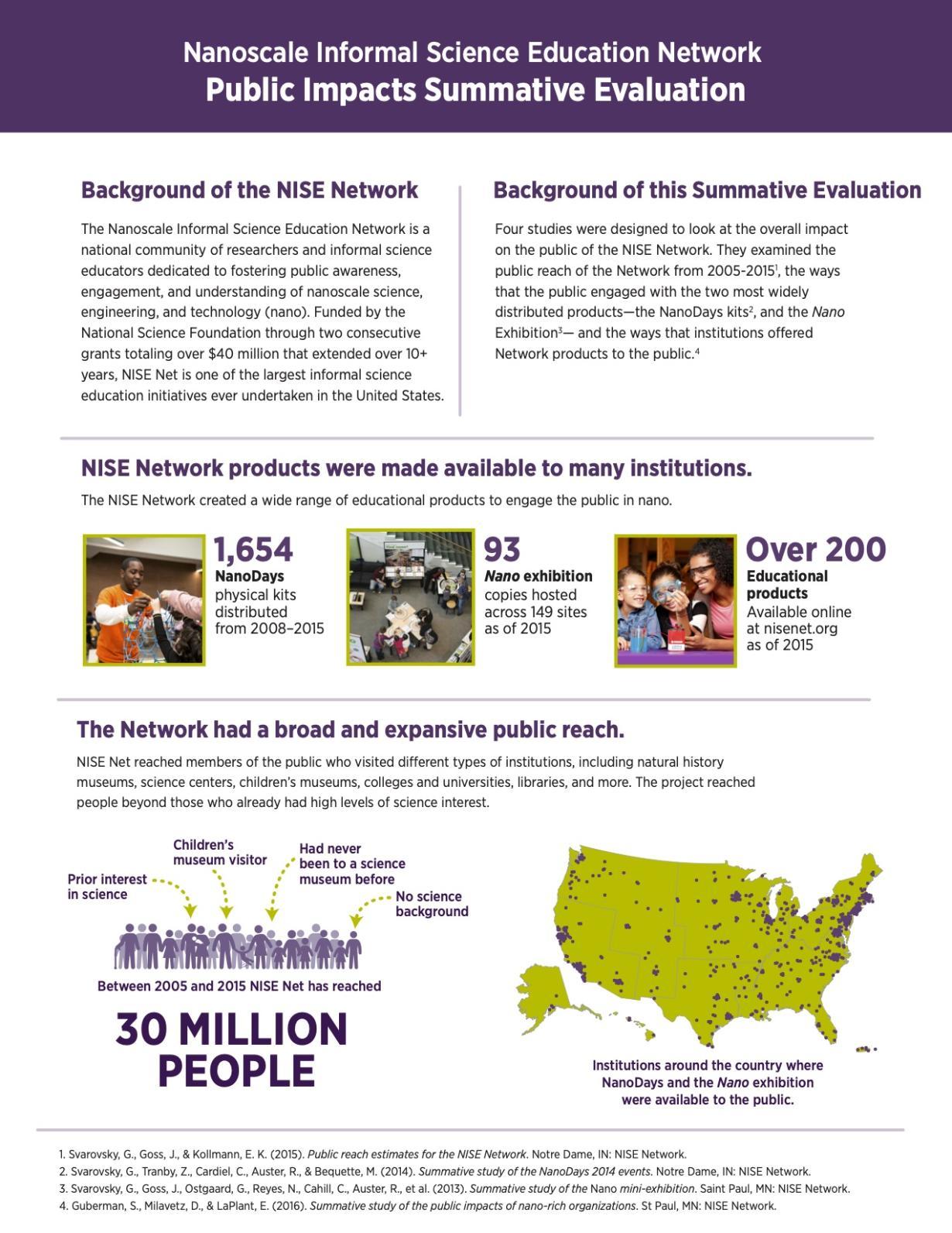 NISE Net Public Impacts Summative Evaluation executive summary page 1