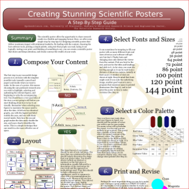 Creating Stunning Scientific Posters Seminar